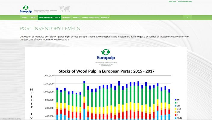 Europulp Port Inventory Levels Baldanello e Ilari web-design
